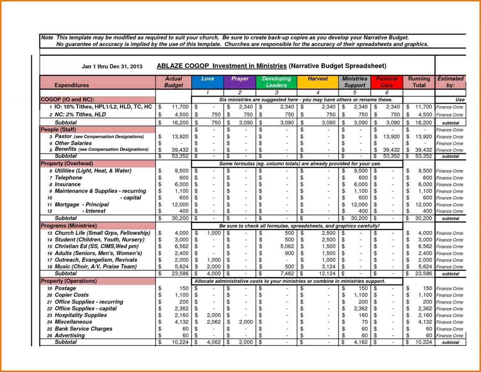 21 Business Plan Financial Projections Template