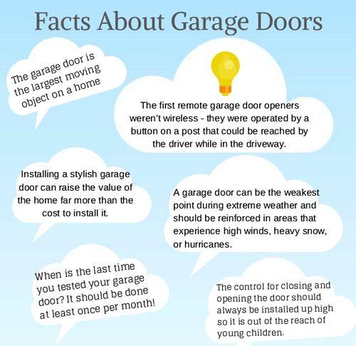 How To Install A Garage Door Garage Doors Doors Door Opener