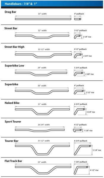 Description Details If You Ve Shopped For Handlebars Then You