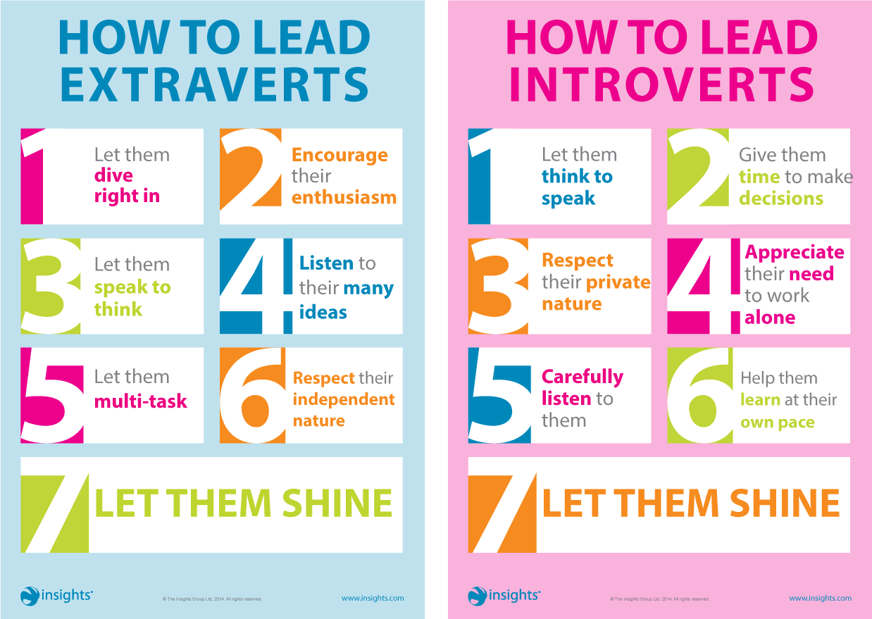 dating tips for introverts people quotes work