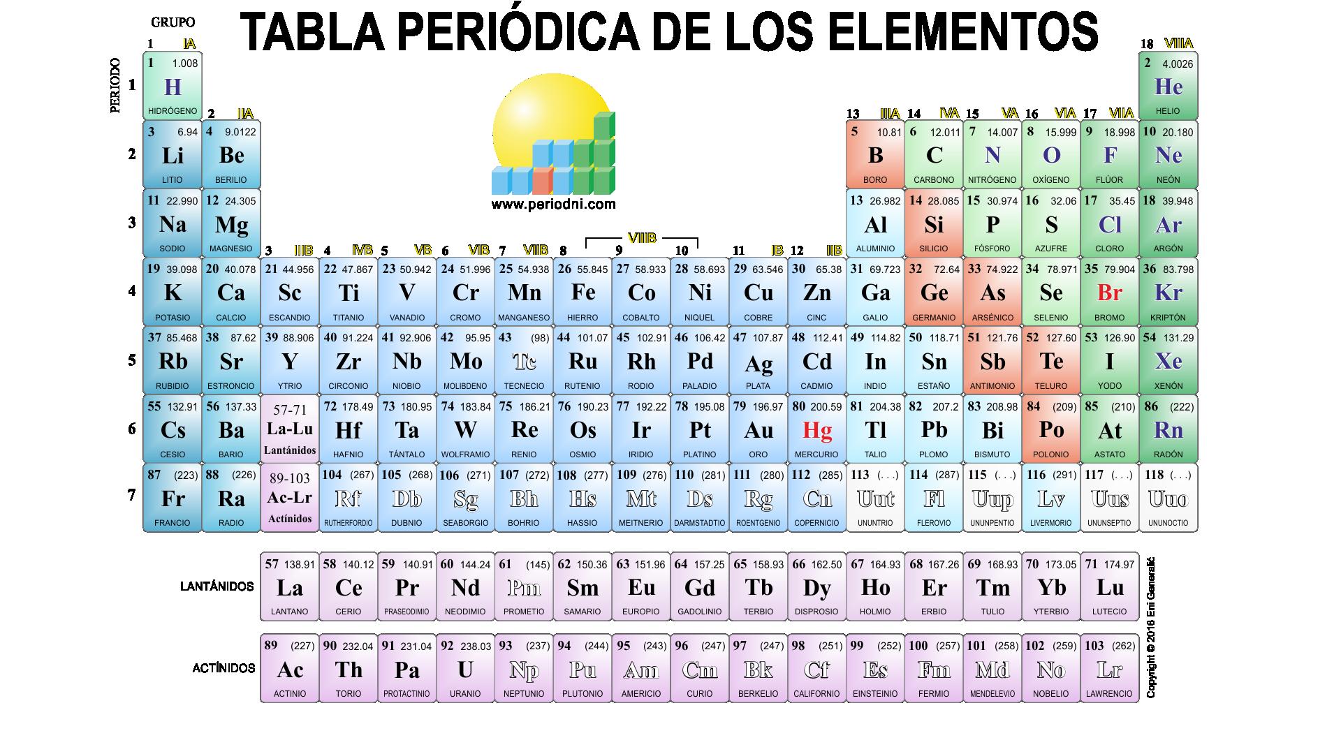 resultado de imagen para tabla periodica actualizada 2017 pa - Tabla Periodic Actualizada