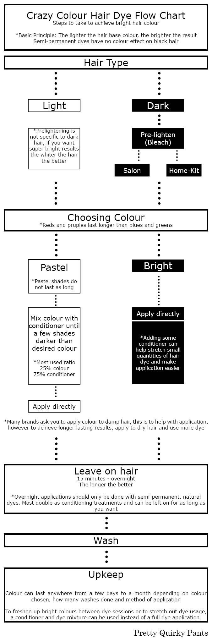 Correcting hair dye with a color wheel awesome p just look at the correcting hair dye with a color wheel awesome p just look at the color opposite of yours and that is what you need to correct your hair pinterest nvjuhfo Image collections