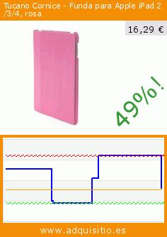 Tucano Cornice - Funda para Apple iPad 2 /3/4, rosa (Accesorio). Baja 49%! Precio actual 16,29 €, el precio anterior fue de 31,94 €. https://www.adquisitio.es/tucano/cornice-funda-apple-ipad-0