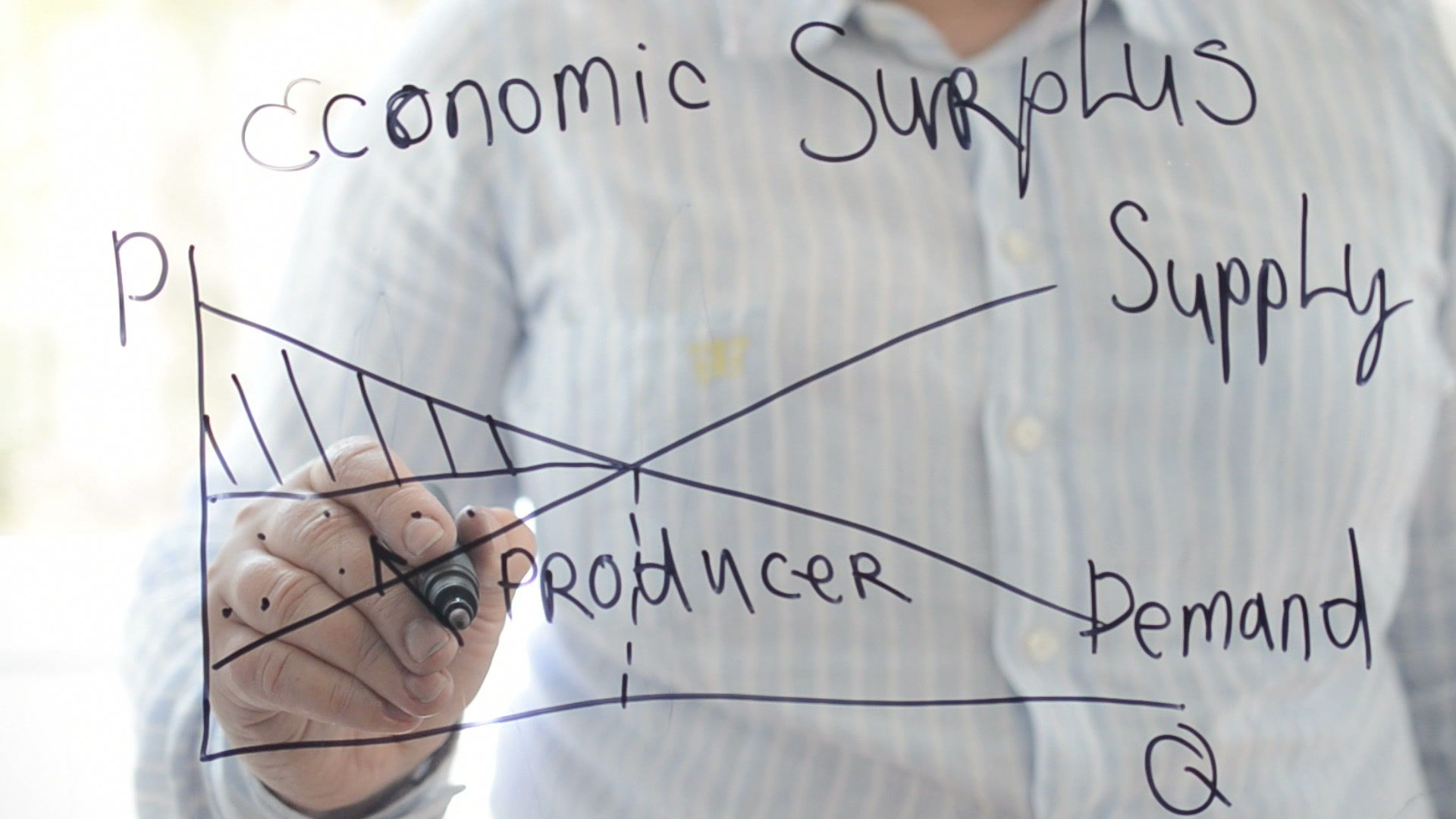 Schedule Of Supply And Demand Demand Supply Graph