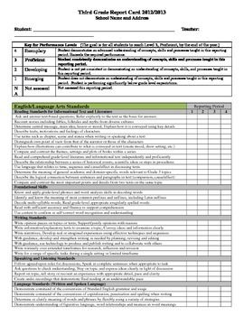 Editable Common Core Report Card Templates Kindergarten 5th Grade Digital Report Card Comments Common Core Third Grade Common Core