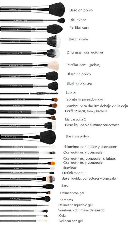 Limpieza de pinceles: cómo cuidar las brochas de maquillaje para verlängernar su duración