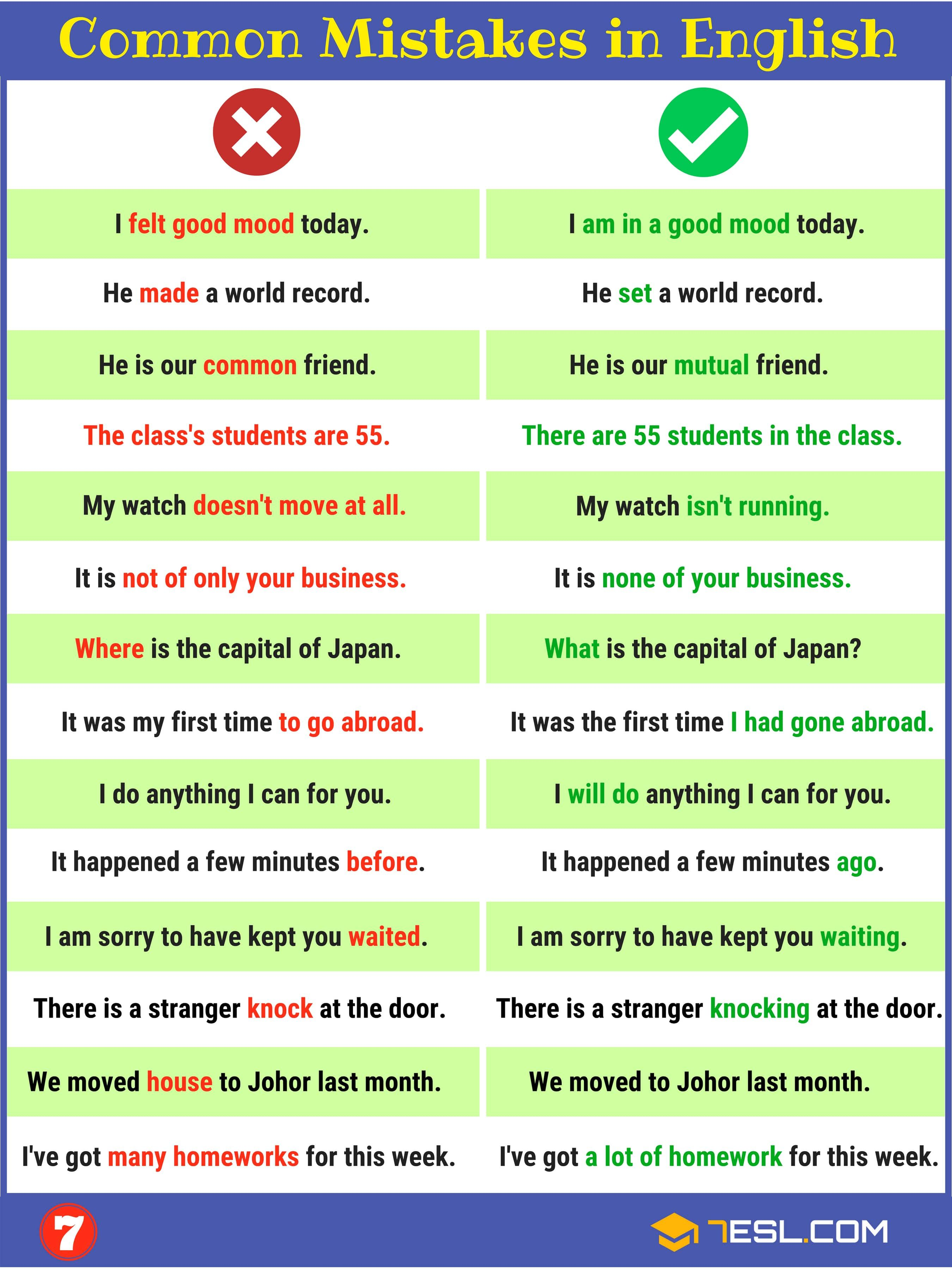 Grammatical Errors 170 Common Grammar Mistakes In English 7esl Common Grammar Mistakes Learn English English Vocabulary