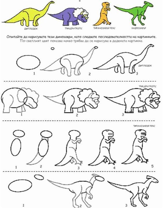 Cara Menggambar Dinosaurus Dengan Mudah Dan Cepat Caranyamenggambar