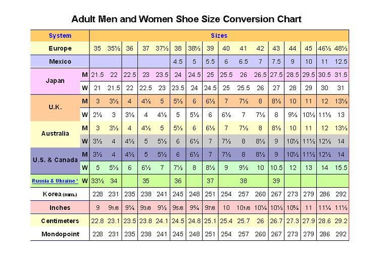Shoes Size Chart Woman Fashion In 2018 Pinterest Shoes