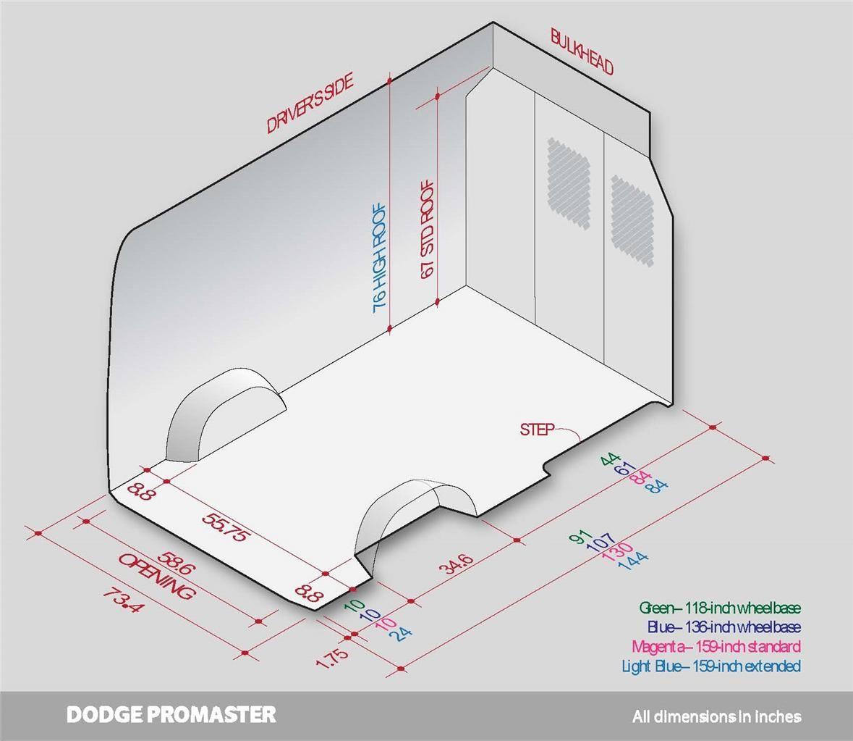 159 Internal Dimensions Ram Promaster Forum Ram Promaster Van Interior Dodge Camper Van