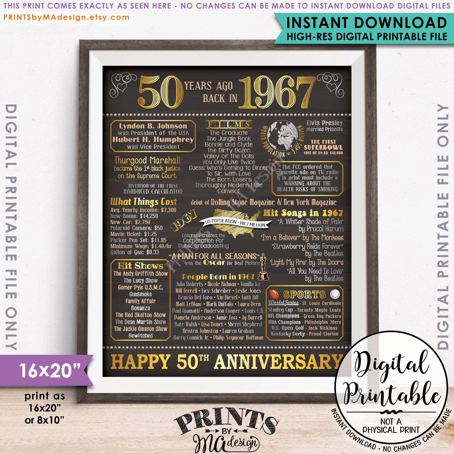 50th anniversary gift poster 50 years usa flashback instant download married in 50th chalkboard style printable