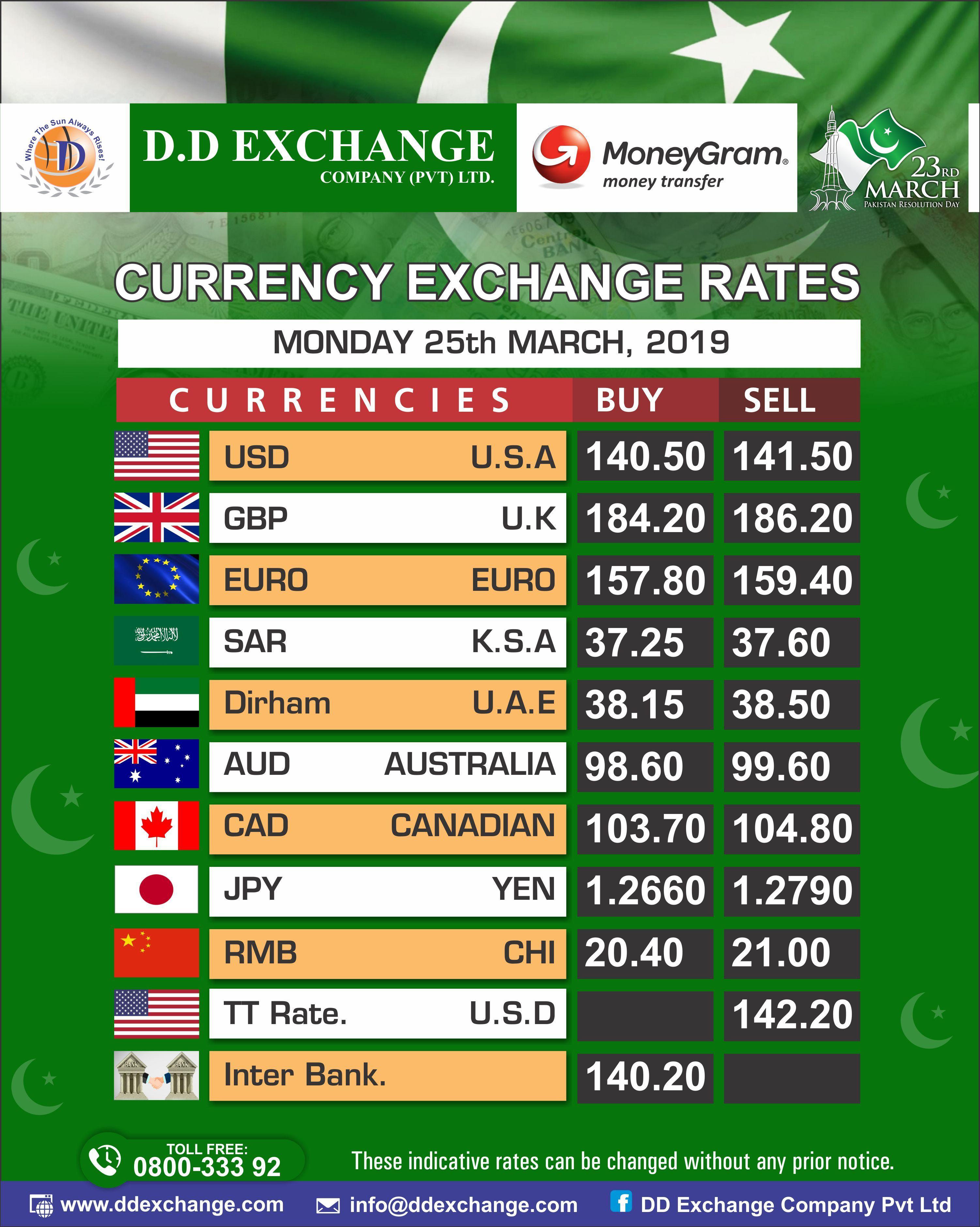 D Exchange Company Pvt Ltd