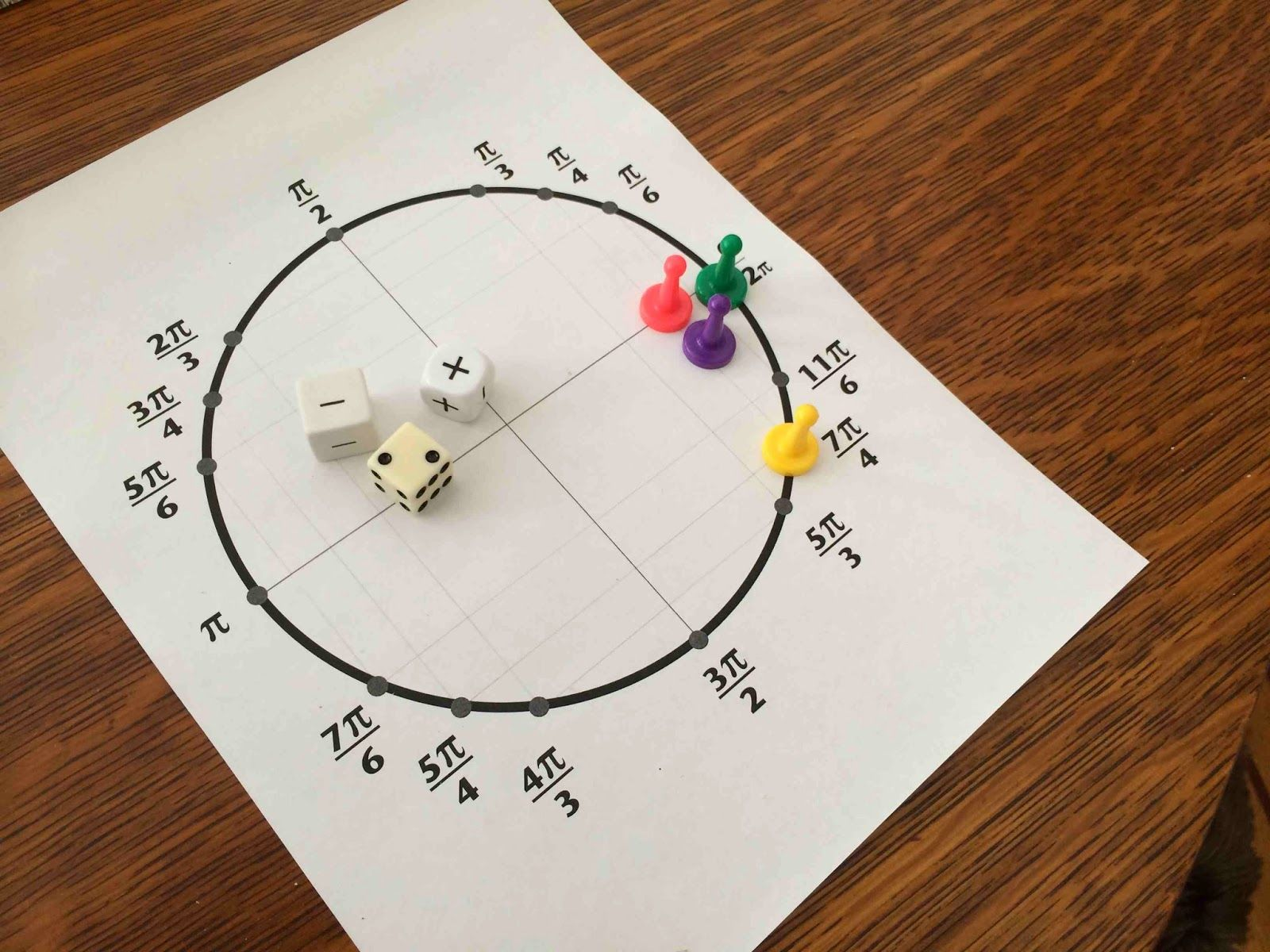 cheesemonkey wonders: Life on the Unit Circle - Board Game for Trig ...