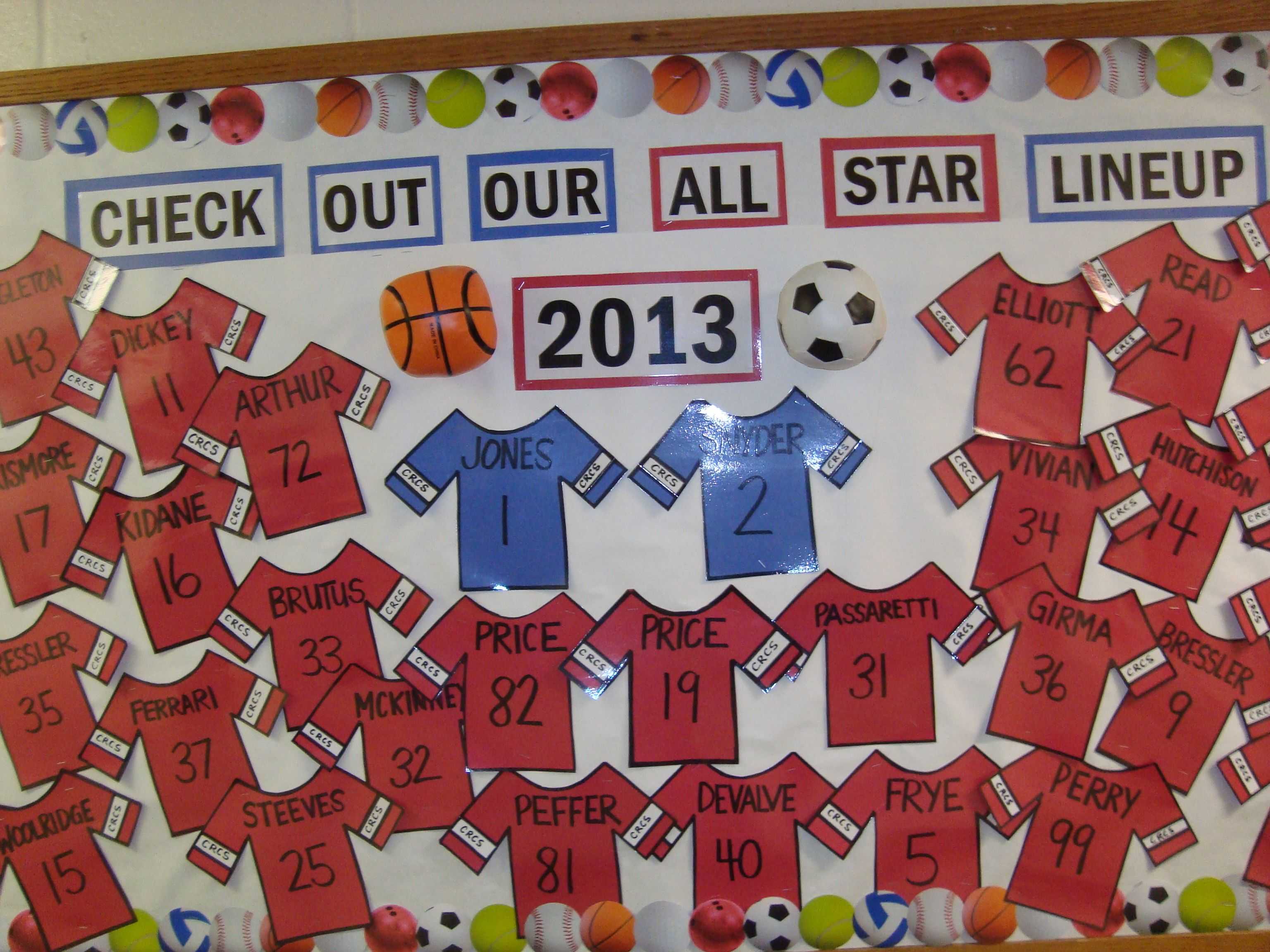 Classroom Decor Templates ~ Team bulletin board all star champions teacher