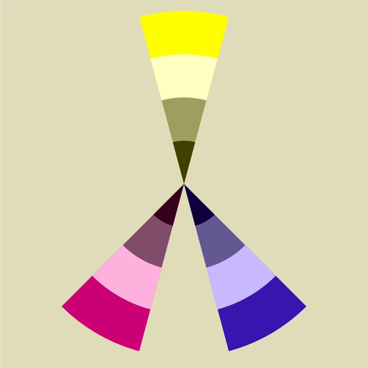 Split Complementary Of Yellow Red Violet And Violet Blue