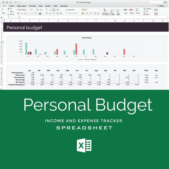 Budget spreadsheet - Excel template for personal budget - Home