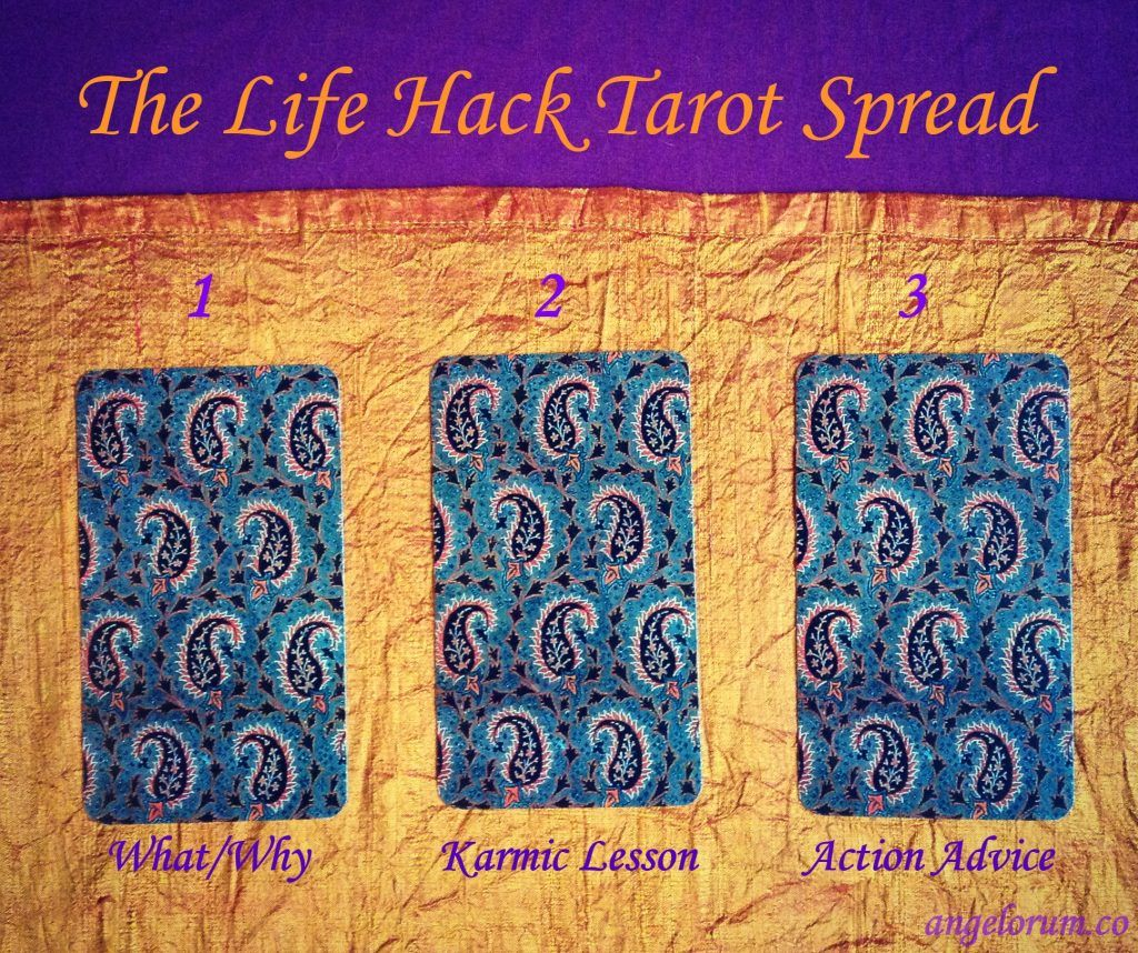 one card tarot spread questions