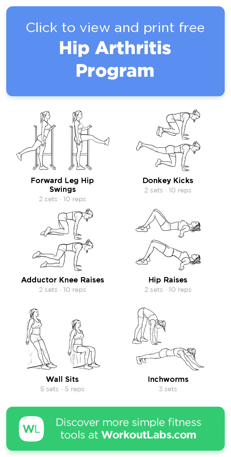 26++ What exercises are good for hip arthritis ideas