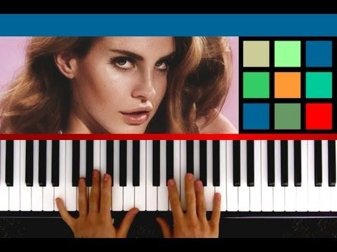 How To Play Video Games Piano Tutorial Sheet Music Lana Del
