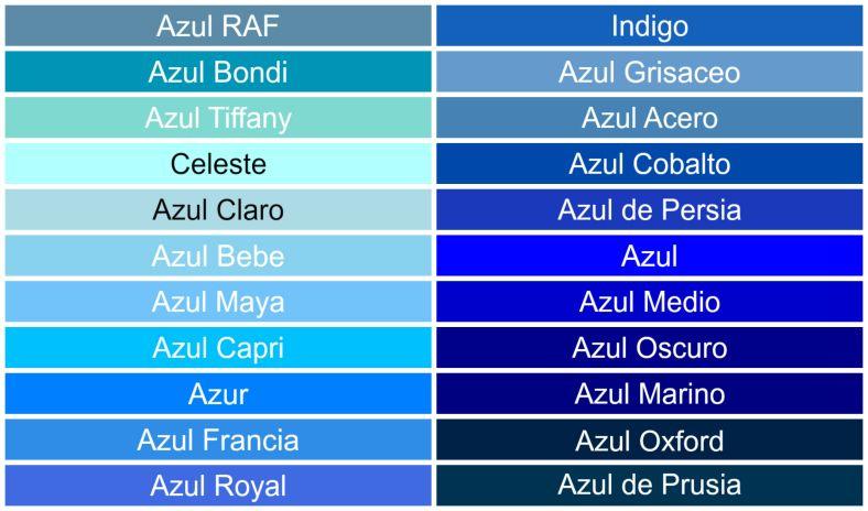 Tipos de azules con sus nombres buscar con google - Nombres de colores de pinturas ...