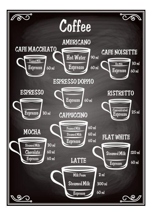 Coffee Board Coffee Shop Menu Coffee Chart Coffee Menu