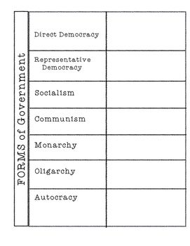 Forms Of Government Foldable Teaching Social Studies Anchor