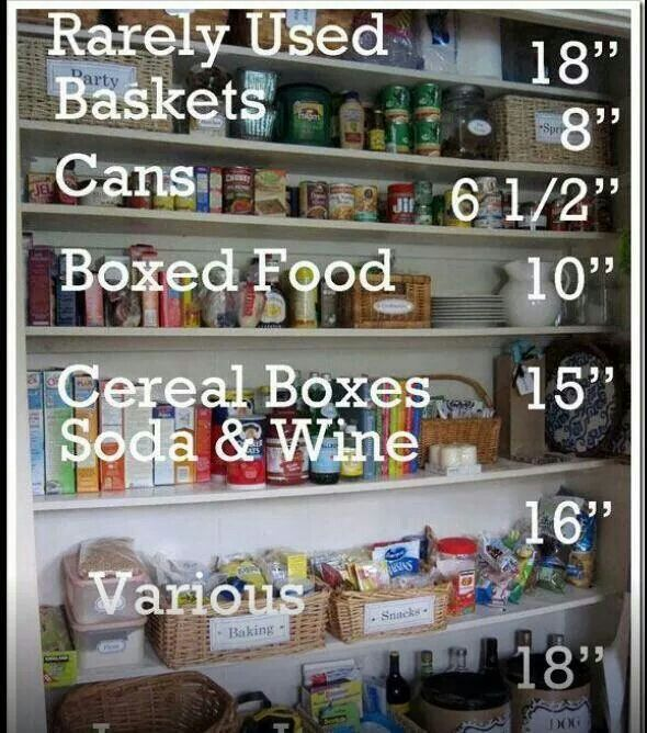 pin by carolyn barber on for ronnie kitchen pantry pantry design kitchen organization on do it yourself kitchen organization id=91842