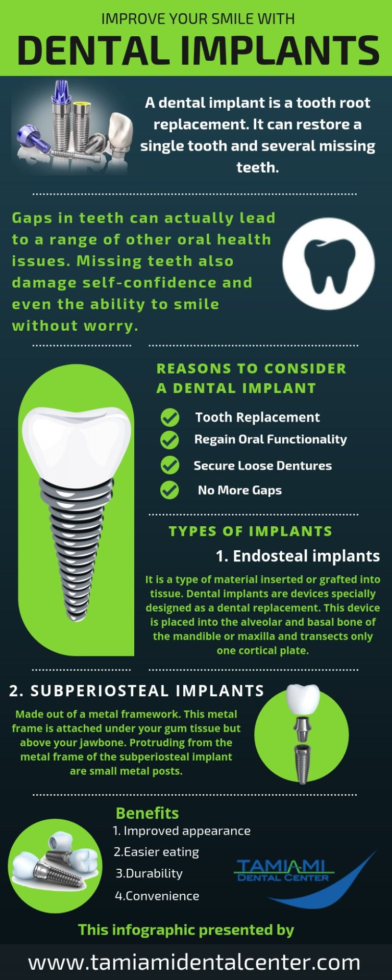 Modern And Latest Dental Implant Technologies Dental Dental Center Implant Dentistry