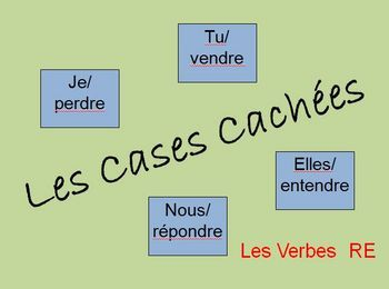 "Interactive French ""RE"" Verb Activity (Powerpoint)"