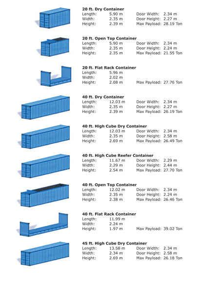 Sea Can Dimensions Shipping Container Sizes Shipping Container Dimensions Container Dimensions