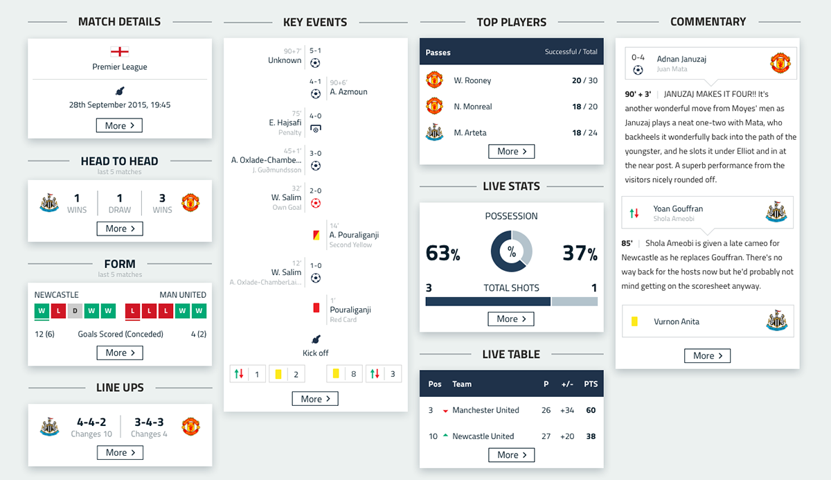 Live Scores App One Game Game App First Game App