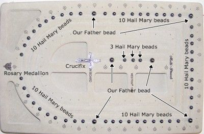 Step 1a of How to Make a Rosary Instructions: Layout of beads showing  the position of Hail Mary and Our Father beads on a beading board. #rosaryjewelry