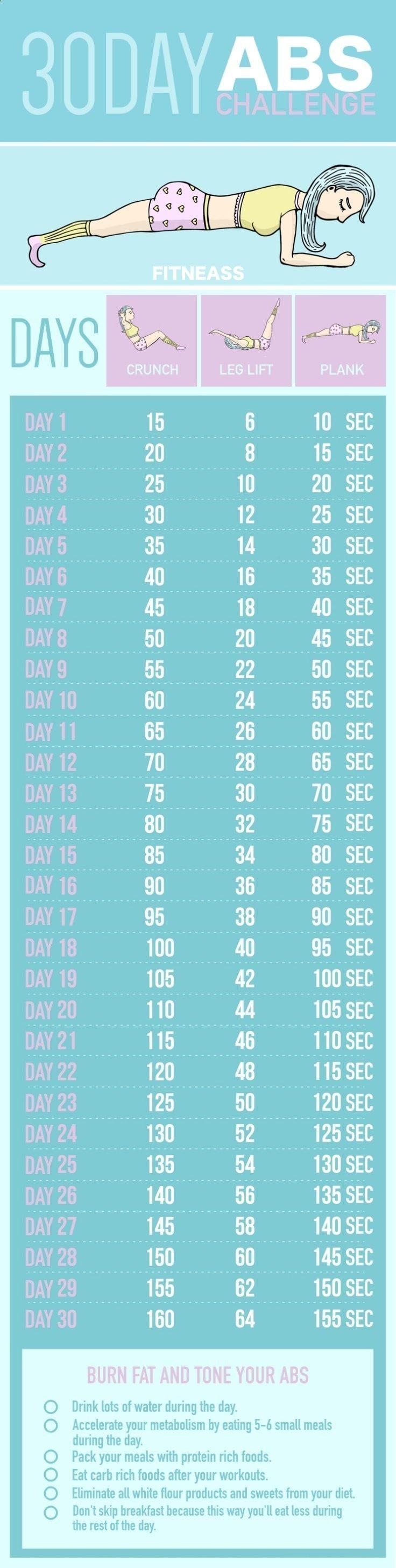 Quick Weight Loss Center 3 Day Diet
