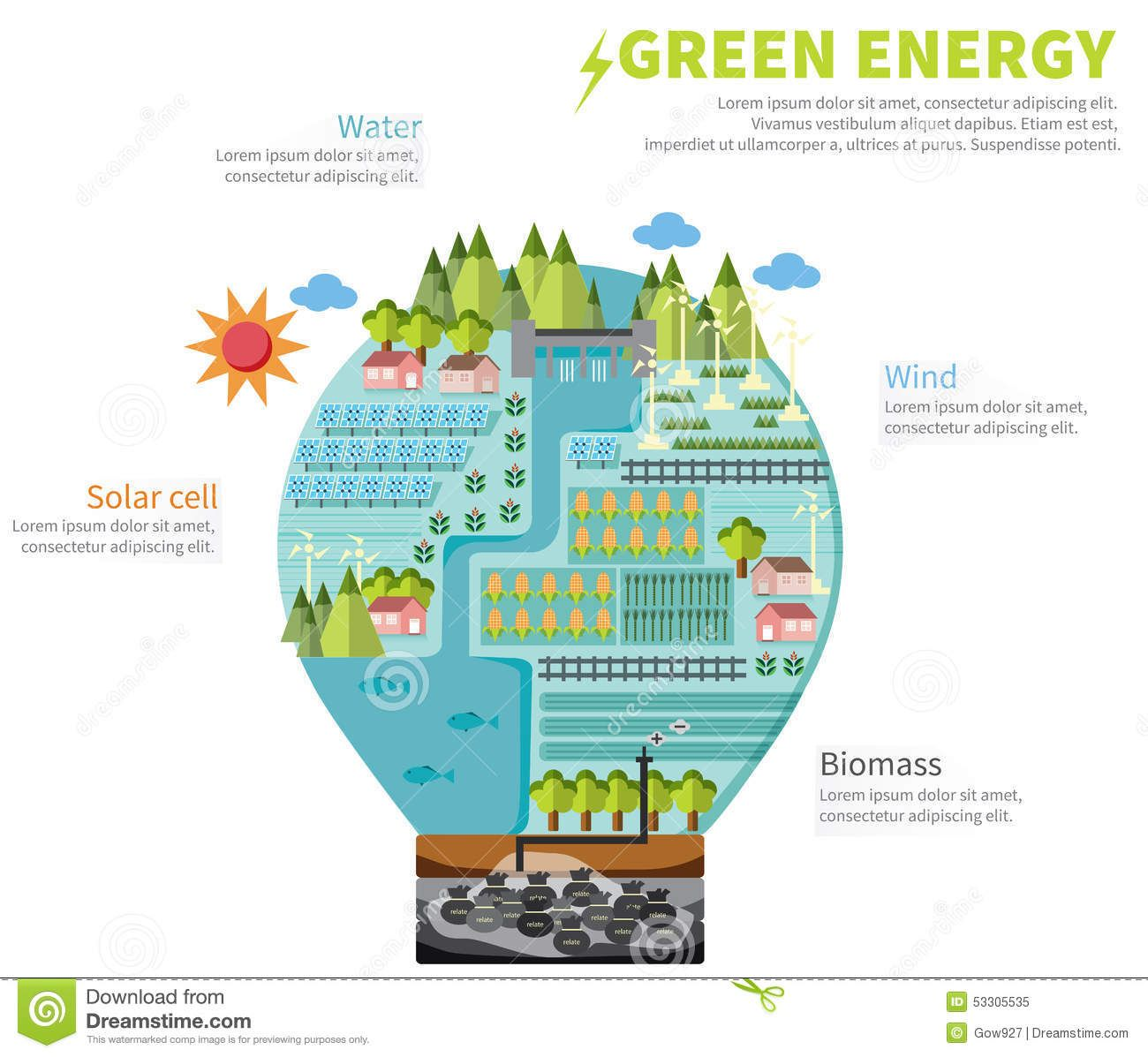 The world of clean energy infographic template design in light the world of clean renewable sustain energy infographic template design map layout city environment in light bulb shape create by vector buy this stock gumiabroncs Image collections
