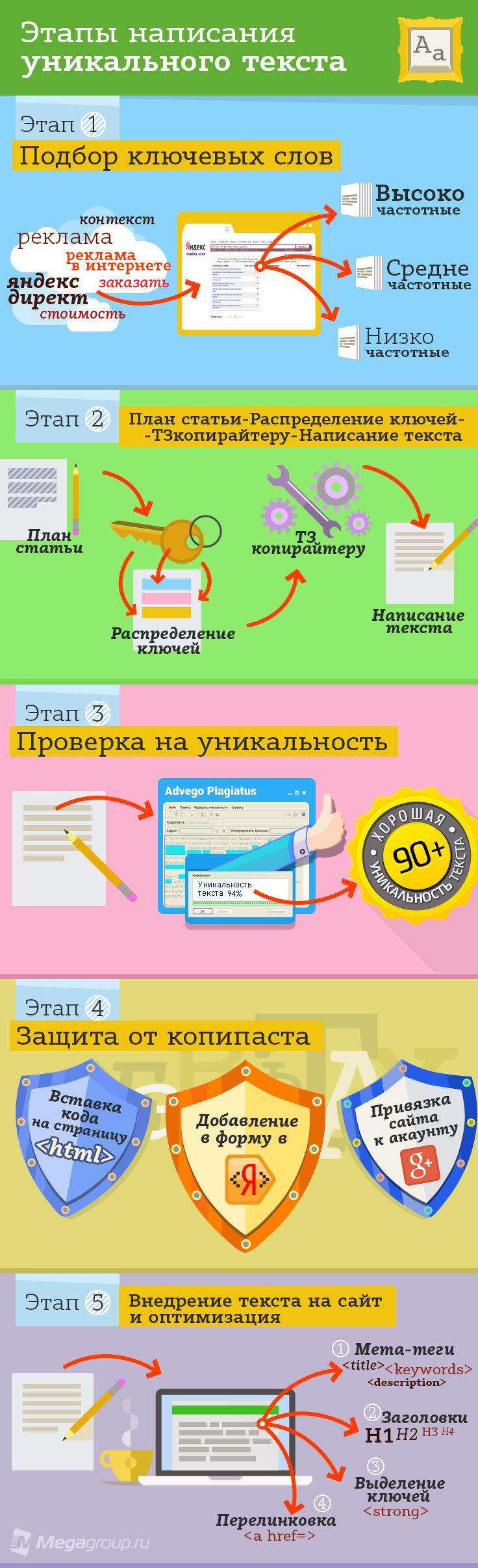 Продвижение сайта интернет маркетинг этапы seo оптимизация сайтов на битрикс
