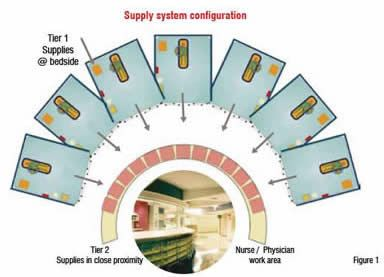 4 Alternative But Optimal Solution If A Facility Can