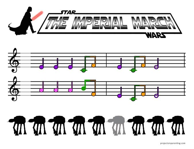 The Imperial March Beginner Piano Sheet Music Piano Sheet Music