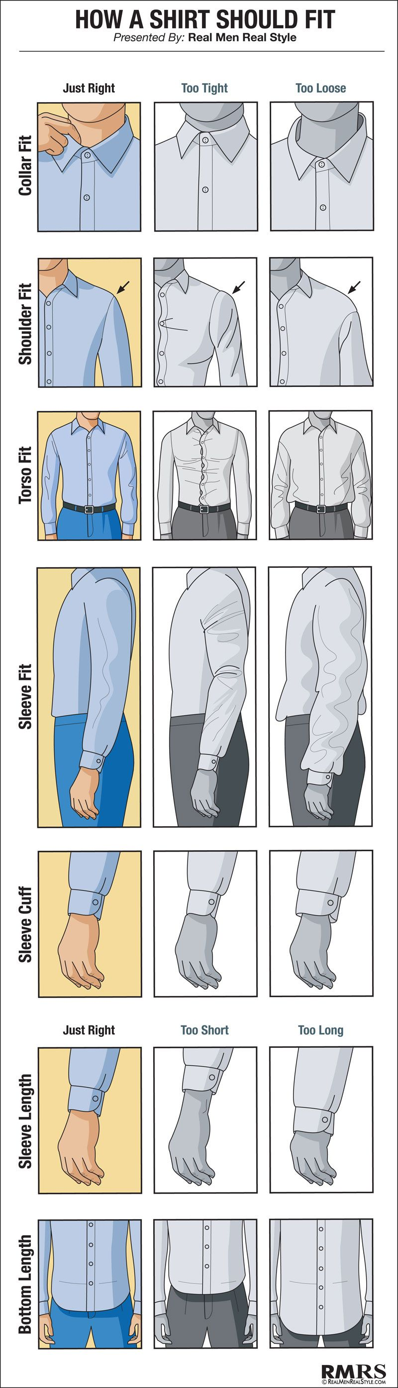 how a men s dress shirt should fit dress shirts infographic and
