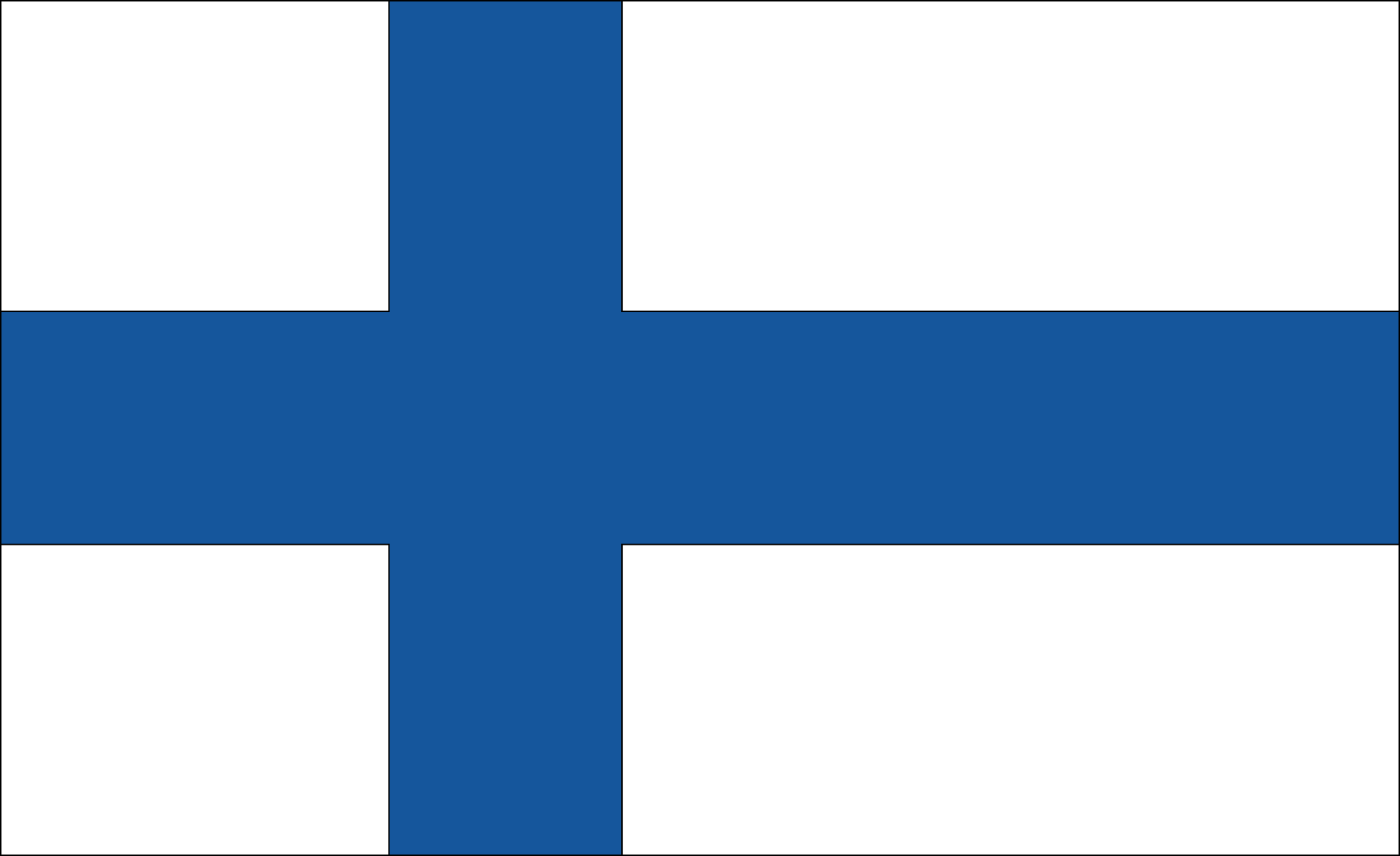 The Flag Of Finland Also Called Siniristilippu Dates From The Beginning Of The 20th Century On A White Background I Finland Blue Nordic International Flags
