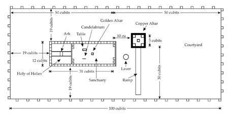 ancient tabernacle map - Google Search (With images ...