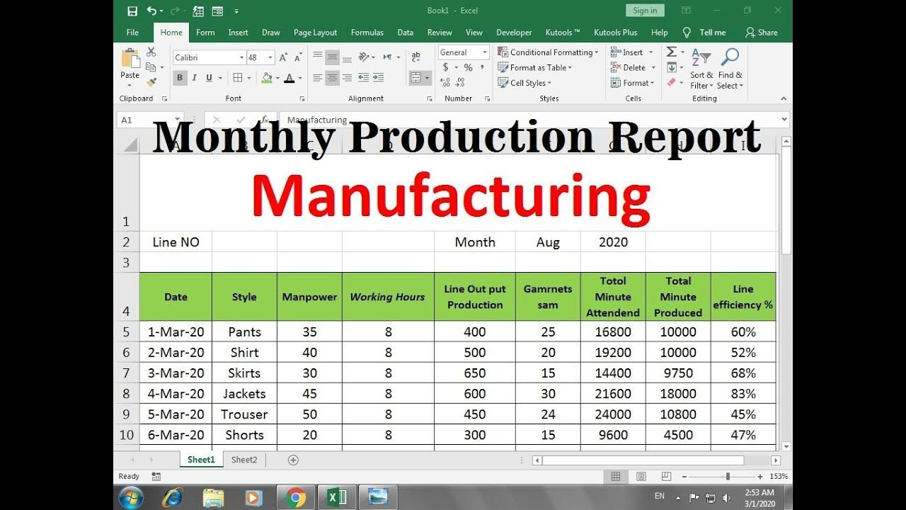 Monthly Production Report Format For Manufacturing Industry In Excel Excel Report Manufacturing