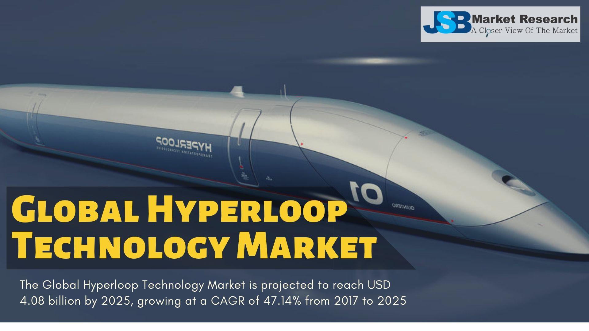 Global Hyperloop Technology Market Technology Transportation Technology Growth Strategy