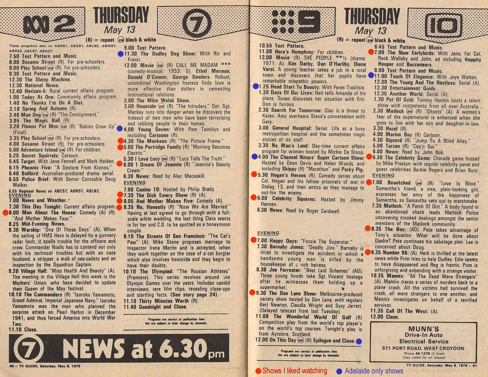 Cable Tv Australia Adelaide Tv Guide When Quottest Pattern Quot Was A Time Slot