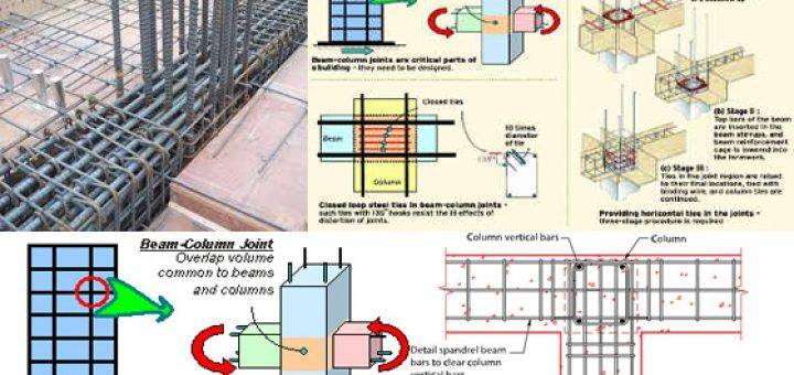 various-types-of-construction-joints-in-beams-and-columns-1