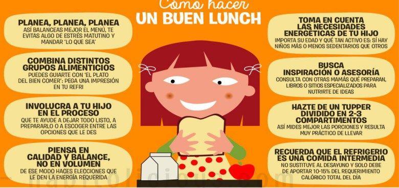 Como hacer un buen almuerzo Portada