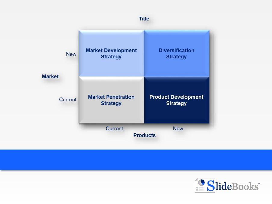 Ansoff growth matrix templates Marketing Pinterest - microsoft balance sheet template