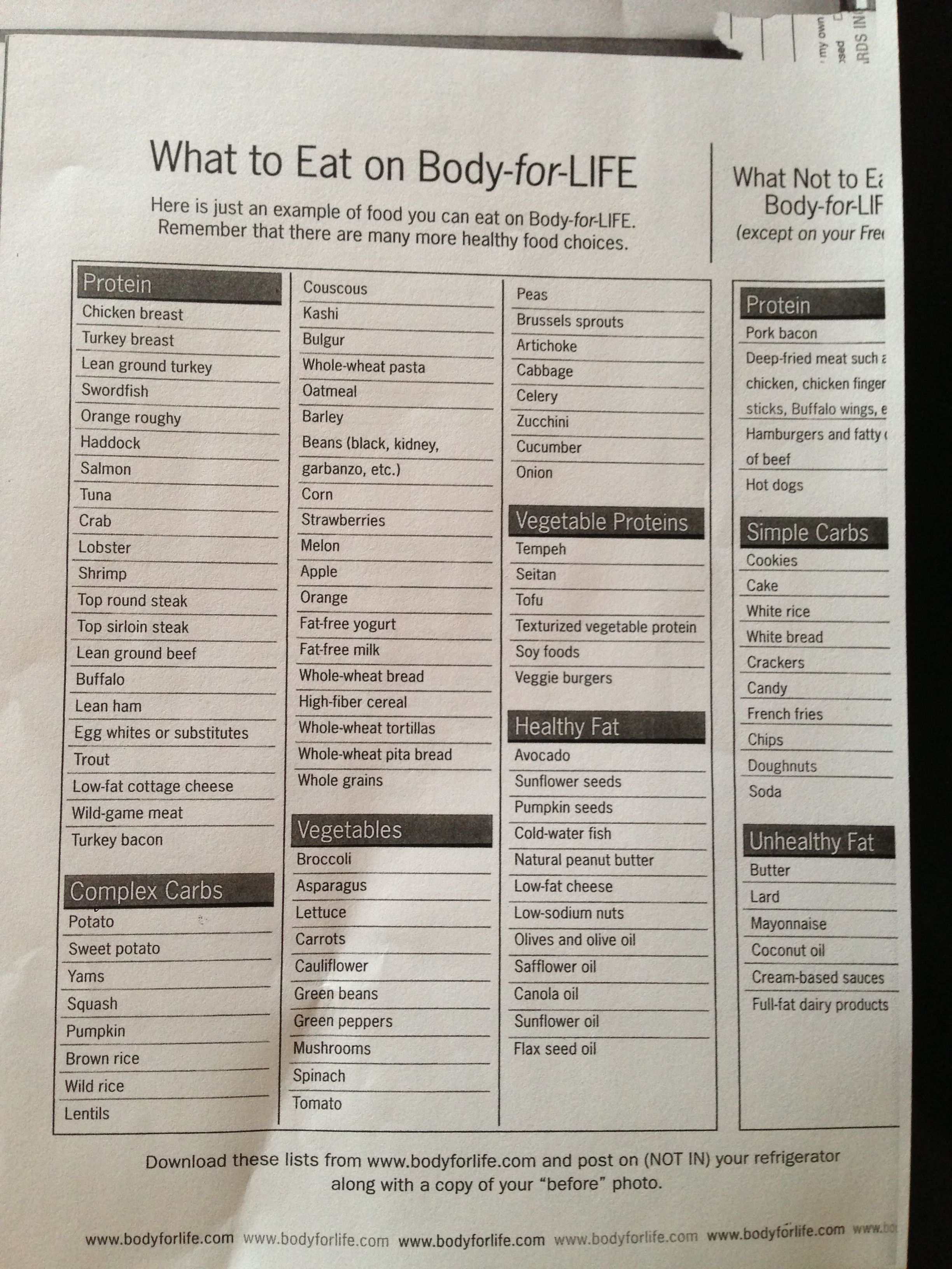 Slim For Life Food List