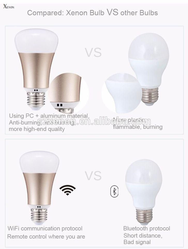 Xenon Works With Amazon Alexa Wifi Bulb Lamb Light Bulb Smart Led