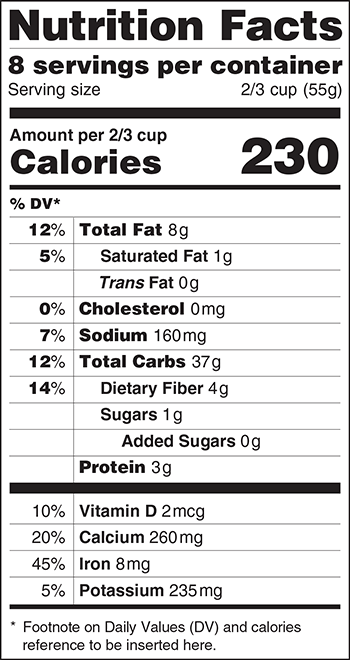 Nutrition Facts Label Better Informs Your Food Choices Nutrition Facts Label Nutrition Labels Nutrition Facts
