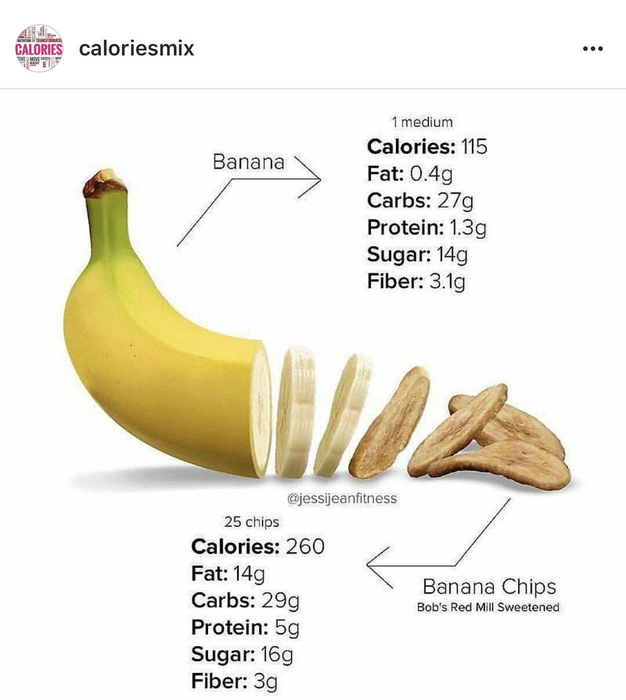 banana | health/wellness | pinterest